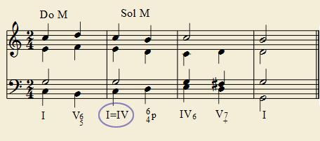 Modulación con con acorde común, acorde pivote o por cambio de función