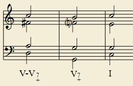 Ejemplo de dominante secundaria en Do mayor