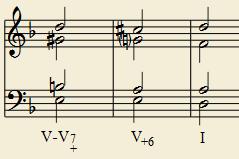 Ejemplo de dominante secundaria en Re menor
