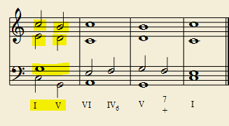 Enlace I - V (primero - quinto)