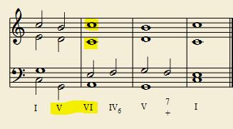 Enlace V - VI (quinto - sexto)