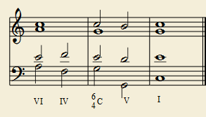 Enlace VI - IV (sexto - cuarto)