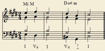Modulación con función dominante