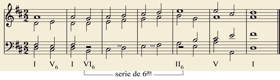 Ejemplo de serie de sextas en un ejercicio de armonía