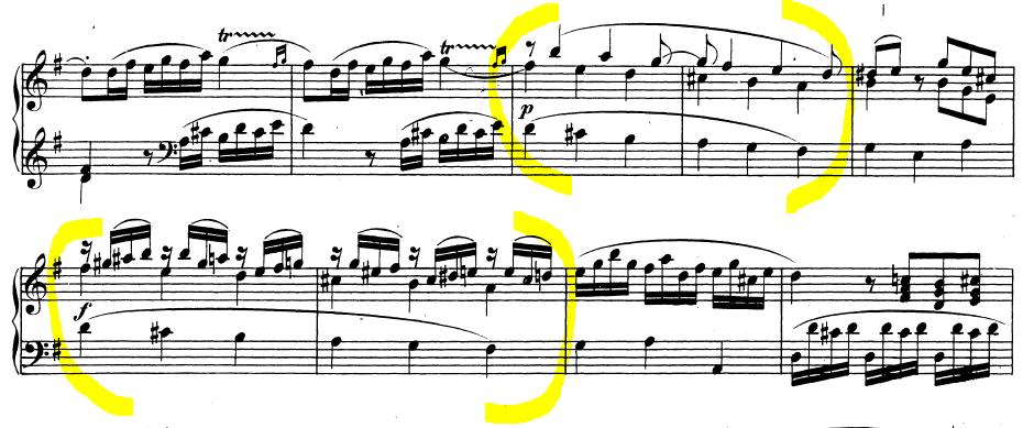 Ejemplo de serie de sextas en la Sonata Nº 5 de Mozart