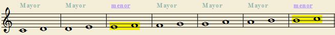 intervalos de segunda entre las notas naturales