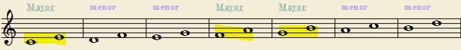 intervalos de tercera entre las notas naturales