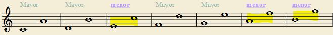 intervalos de sexta entre las notas naturales