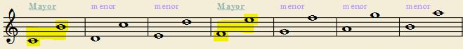 intervalos de séptima entre las notas naturales