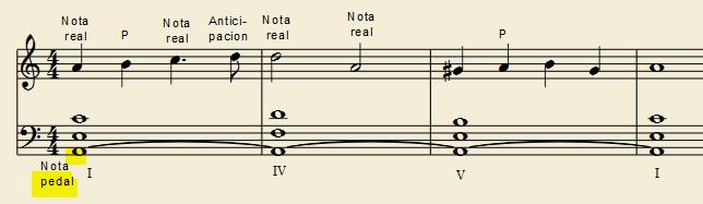 Ejemplo de nota pedal