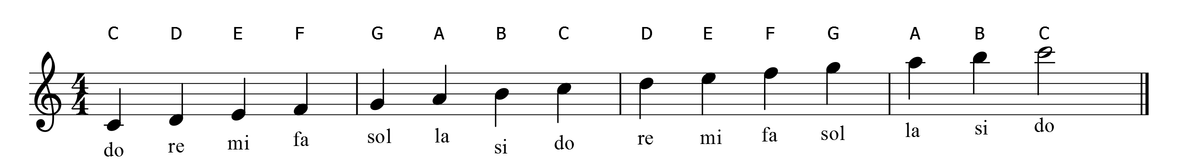 Dos escalas de do en Clave de Sol